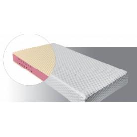Materac Dynamic Platinum Premium
